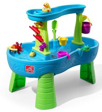 Step2 Water Table