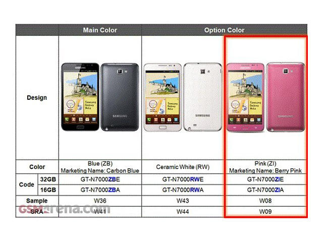Samsung Galaxy Note - Berry Pink info