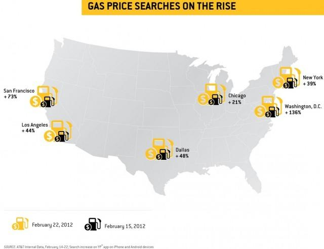 Gas Prices Rise 2