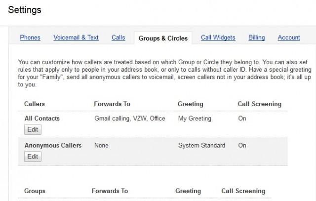 Google Voice two groups