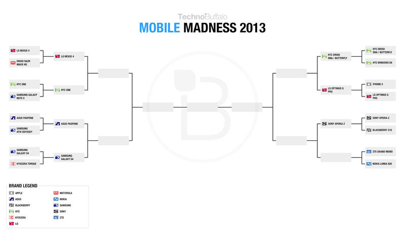 TechnoBuffalo - Mobile Madness 2013 - Bracket - Round 08 - A