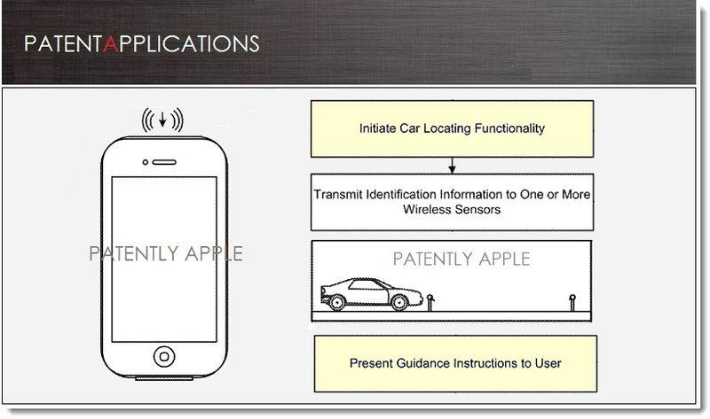 apple-smart-key-patent