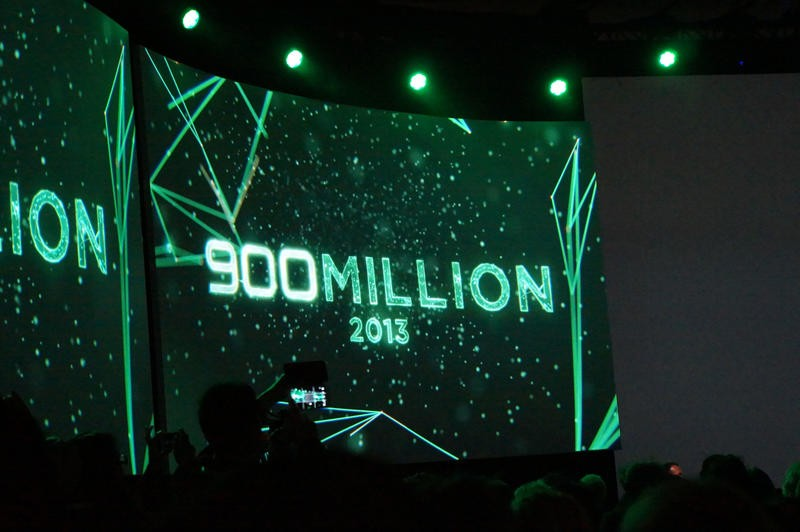 900 Million Android Activations
