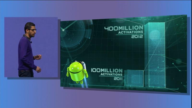 Google IO 2013 - Android Activations