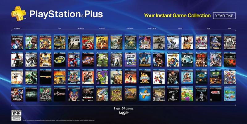 PlayStation Plus Year One Free Games