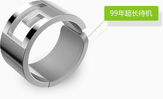 Chinese Company Designs NFC-Ring to Control Your Smartphone