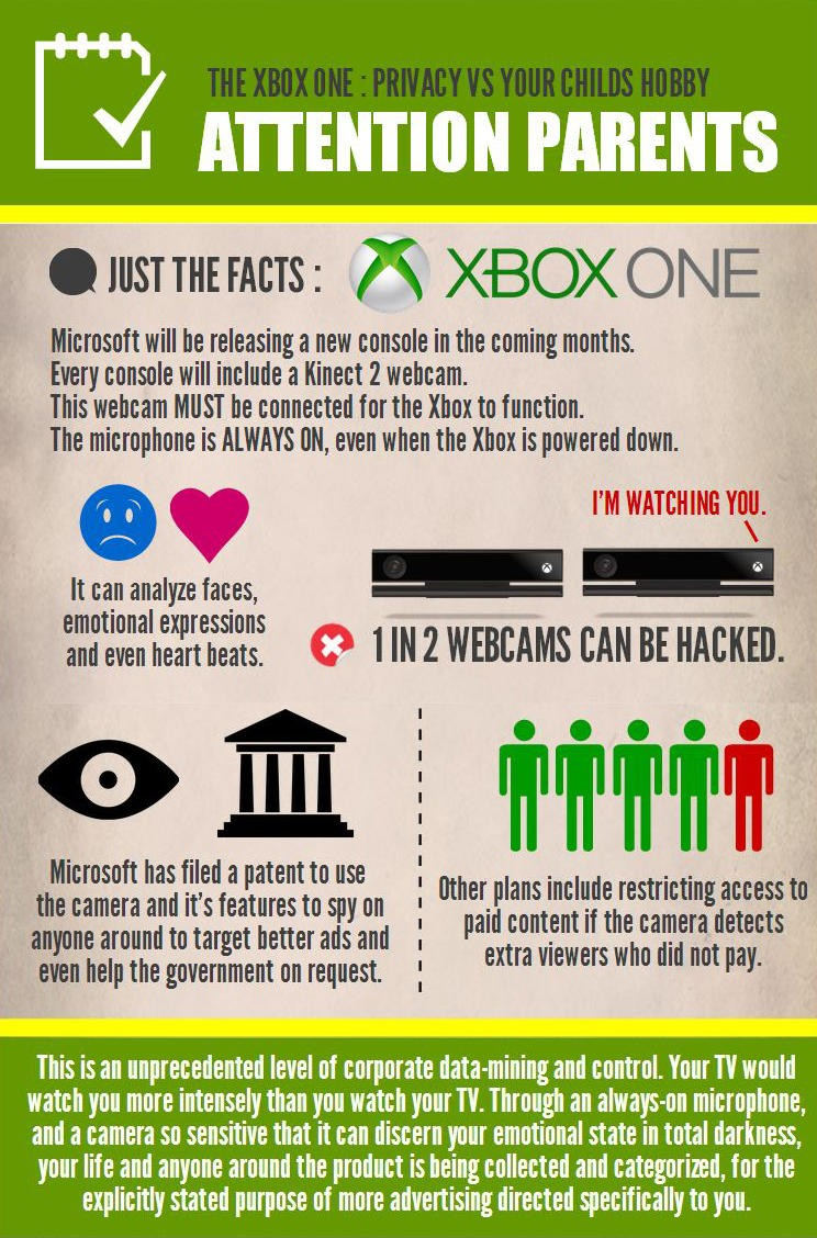 xbox-one-privacy-infographic