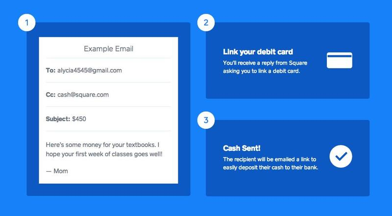 App of the Week: Square Cash Is the Easiest Way to Send