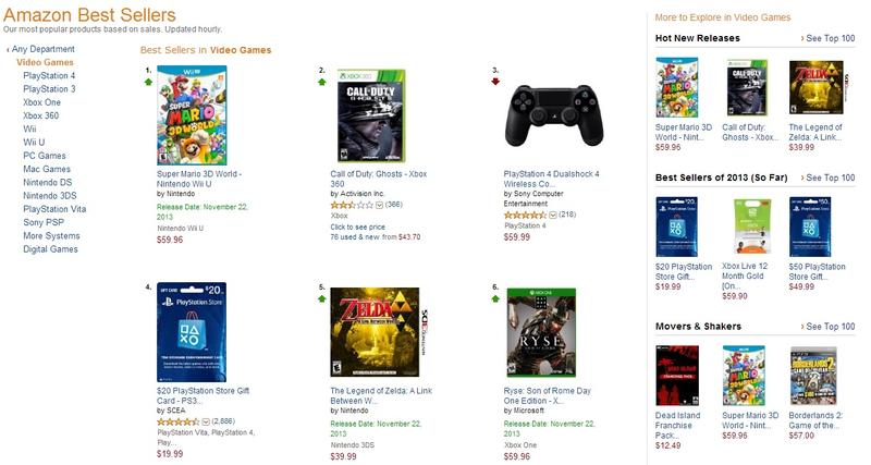 Amazon Best Sellers Features Super Mario 3D World