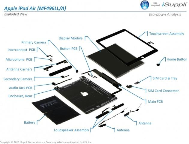 ipad air build cost tear down