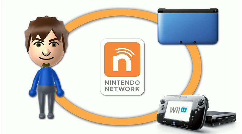 Nintendo Network IDs for Wii U and Nintendo 3DS