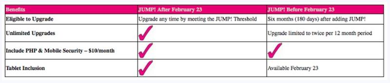 t-mobile jump changes
