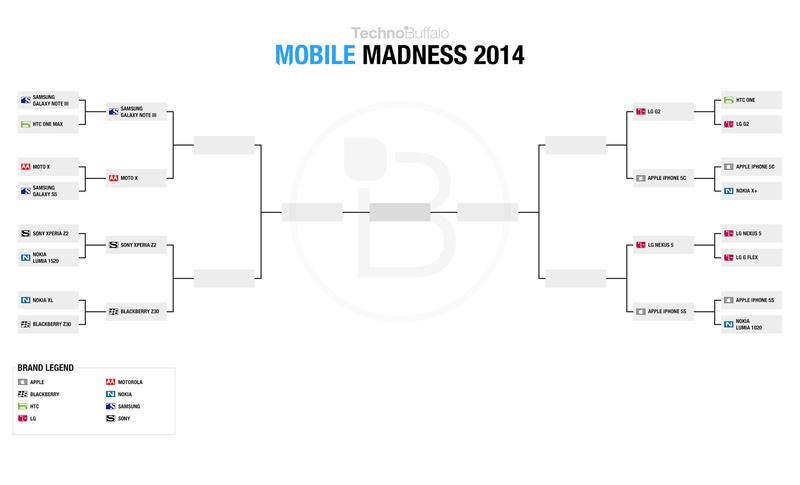 TechnoBuffalo - Mobile Madness 2014 - Brackets - Set 2