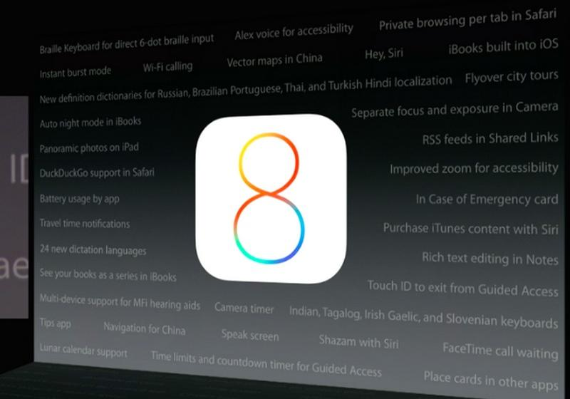 ios 8 full features list