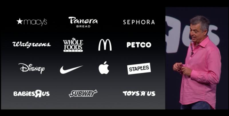 Apple iPhone Event 2014 -- Apple Pay Useability 6