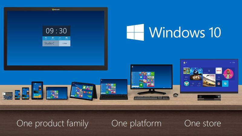 Windows 10_Product_Family