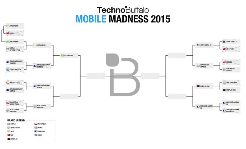 mobile-madness-2015-round-10