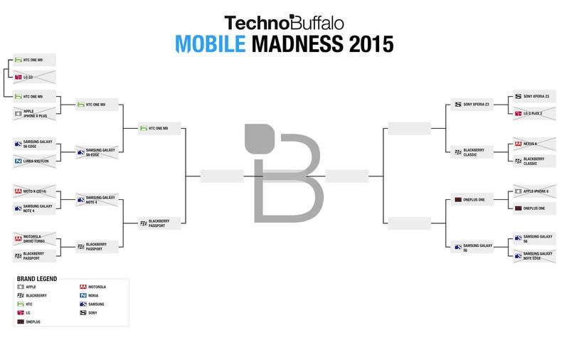 mobile-madness-2015-round-11