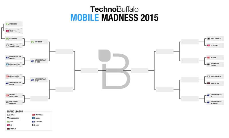 mobile-madness-2015-round 4