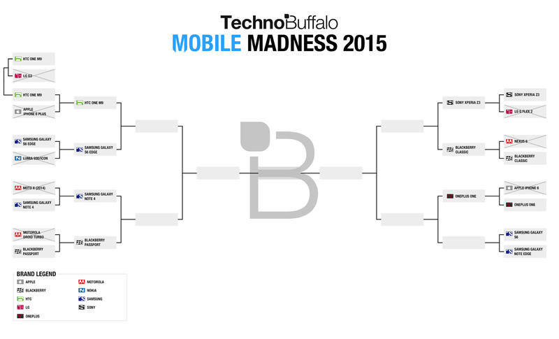 TechnoBuffalo - Mobile Madness 2015 - Round 8