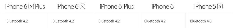 iPhone-6-Bluetooth-updated