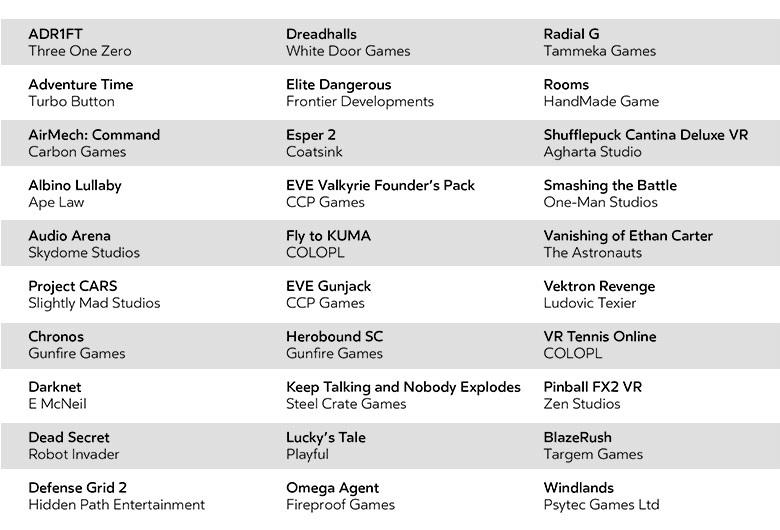 Oculus Launch Titles - 2