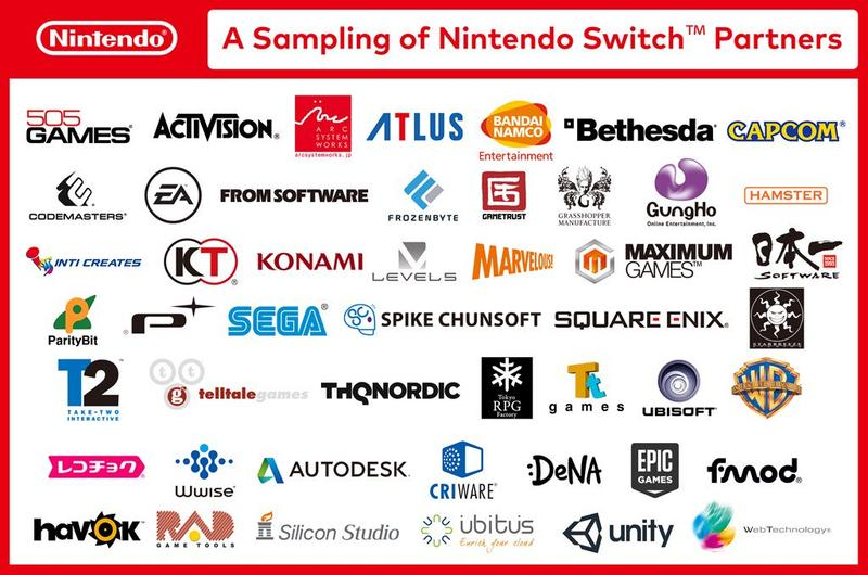 nintendo-switch-third-party