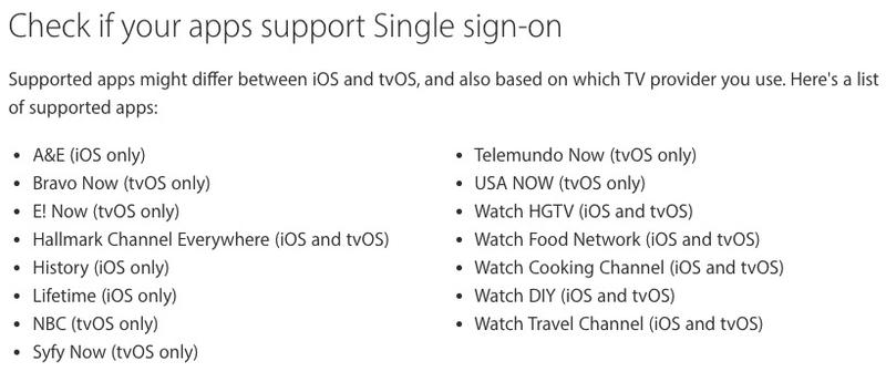 single-sign-on-dec-6-supported-apps-list
