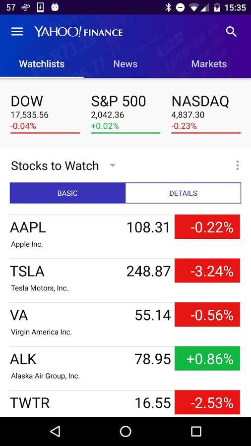 Best apps for investing your money   TechnoBuffalo