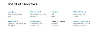 Apple Board of Directors with Steve Jobs as Chairman