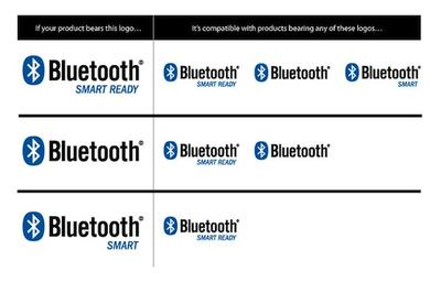Bluetooth 4.0 Compatibility Map