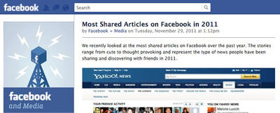 Facebook most shared 2011