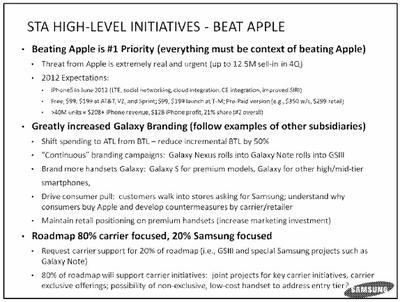 samsung beat apple document