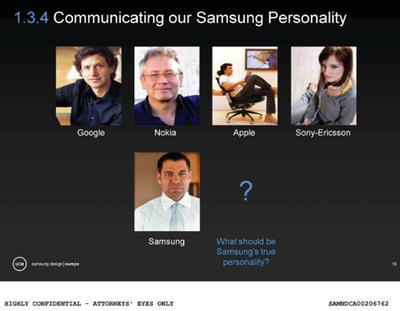 samsung-personality