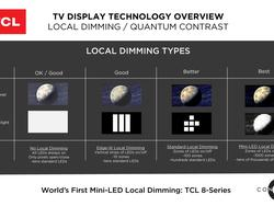 TCL just made the only TV you need to buy this year