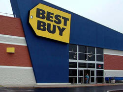 What Happens if Best Buy Goes Out of Business and Why You Should Care