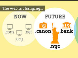 ICANN Approves New Top-Level Domains