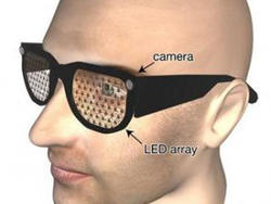 The Literal Spectacles of Technology (Really)