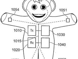 Sony Patents Interactive Toy For Your PlayStation