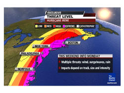 Preparing Your Electronics for Hurricane Irene Checklist