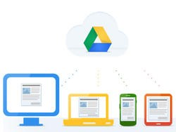 Who Owns The Files You Upload to Google Drive?