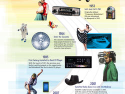 2012 Chevy Spark Ditches CD Player for MyLink Infotainment System (Infographic)