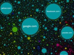 Awesome Internet Map Arranges 350,000 Websites in a Traffic Based Cluster