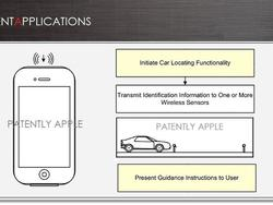 Apple Imagines iPhone As Smart Key, Lost Car Finder