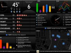 Status Board for iPad: All the At-A-Glance Information You Need