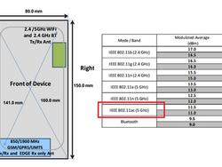 Galaxy Note II with Snapdragon 600 Processor Spotted in New Benchmark