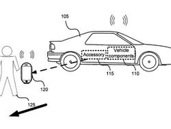 Apple Invents a Way to Control Your Car with an iPhone