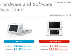 The Wii U ends its life as the worst selling Nintendo console, just 13.5 million lifetime sales