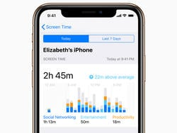 How to Master Apple's Screen Time Feature in iOS 12