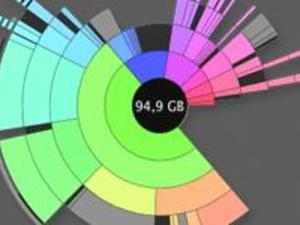 Visualise Your Storage With DaisyDisk